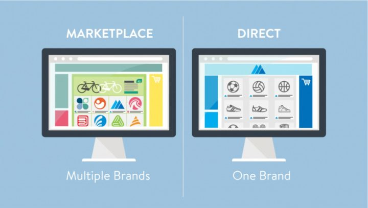 6 differences between Magento marketplace websites and Ecommerce websites